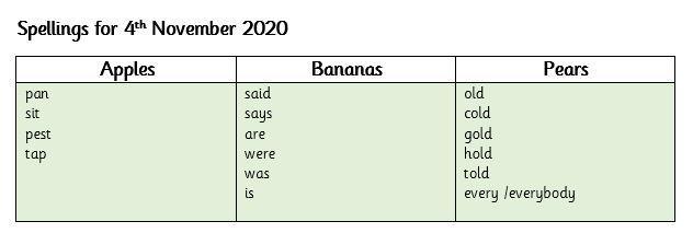 Week 1 spellings 041120